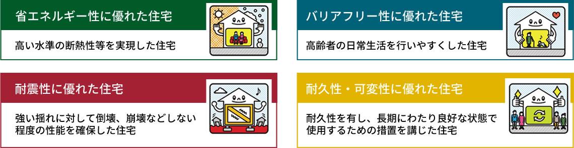4分野の住宅性能